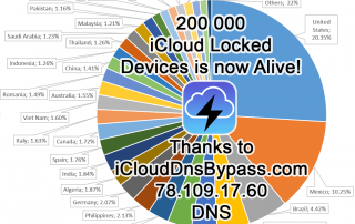 More-than-200K-devices-is-now-connected-to-iCloud-DNS-Bypass-server