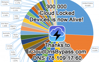 300k devices