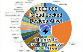 More than 3 000 000 devices connected to iCloud DNS Bypass